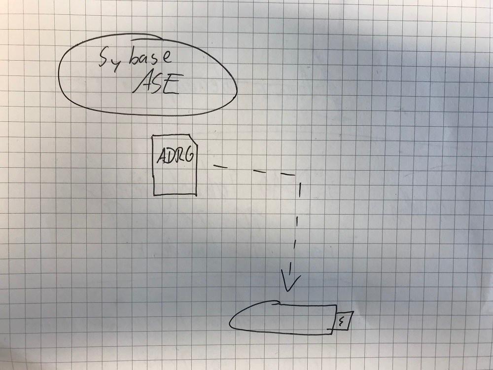 Sybase_Tabellenexport.jpg